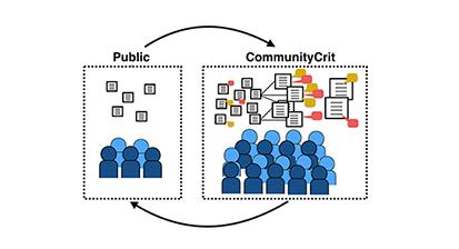 design lab public community crit