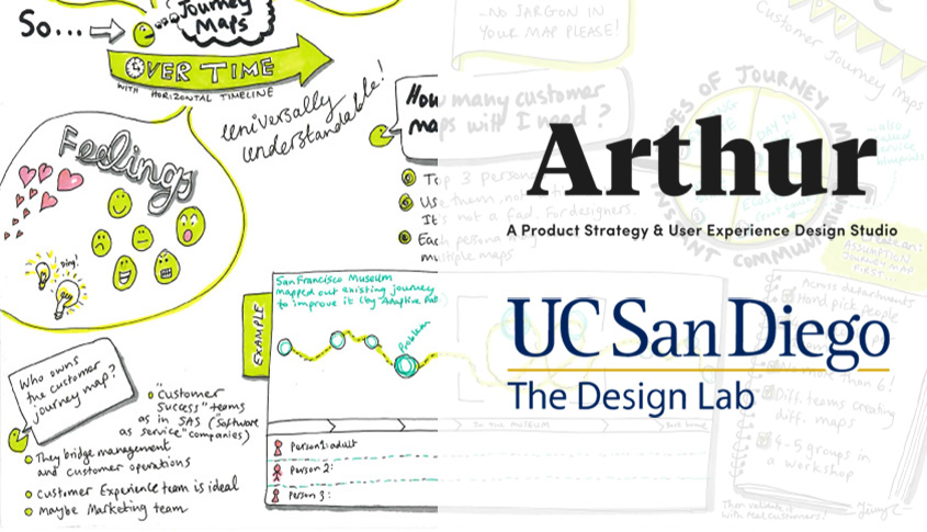 design lab uc san diego studio session